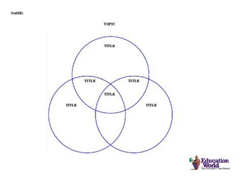 three circle venn diagram template | education world