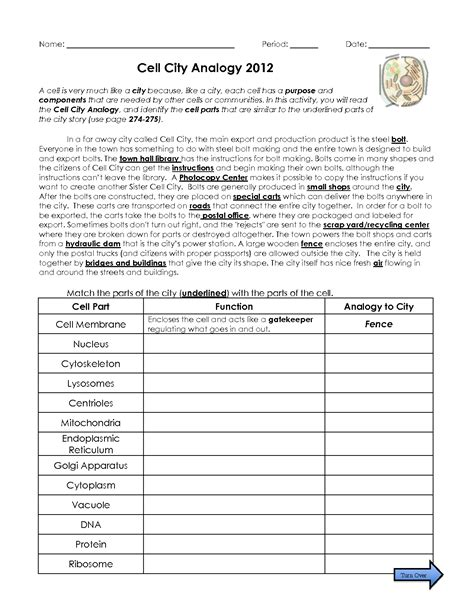 Cell City Analogy Worksheet by 14 Best Images Of Cell City Worksheet Cell City Analogy