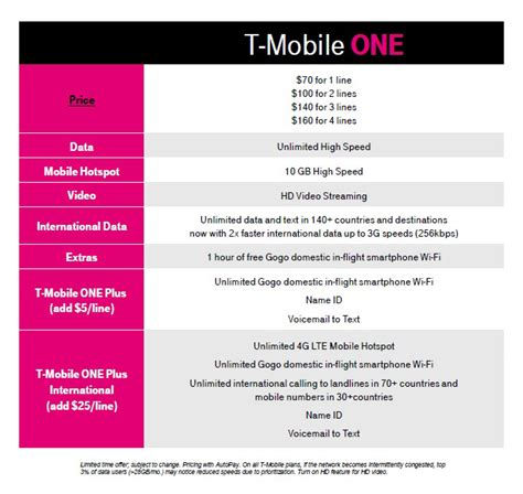mobile plans improved t mobile one plan with hd video 10gb high speed