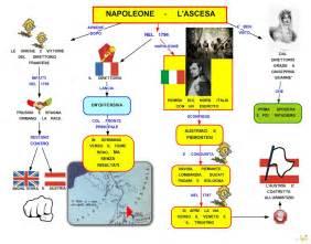 consolato irlandese napoleone bonaparte cookingpassionblog