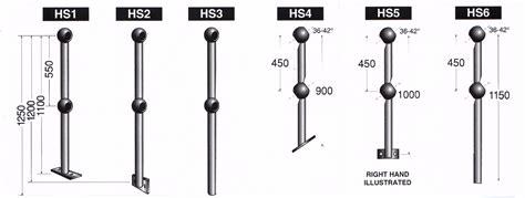 Handrail Standard rail standards related keywords rail standards keywords keywordsking