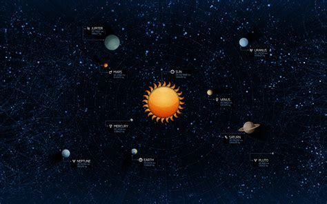 solar system wallpapers hd wallpapers id