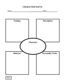 blank character map from google com www docstoc com
