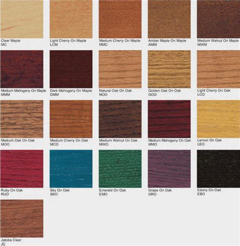 teak wood finishing materials wooden finishing material hanuman nagar nagpur hakimi paints