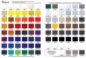 eastwood hotcoat powder coating chip chart ebay