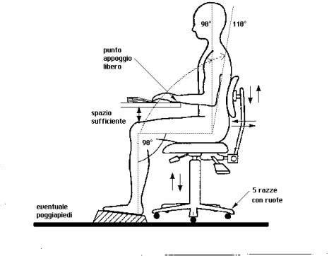 postura seduta corretta l importanza di una postura corretta a scuola la piazzaweb