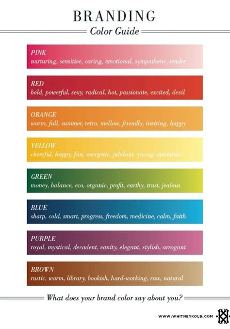 design guide meaning branding color guide graphic design pinterest