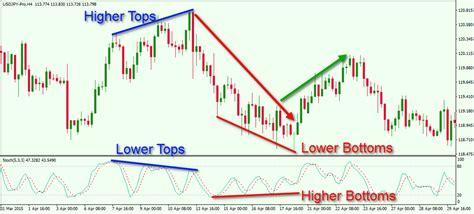 forex trading tutorial in mumbai buy forex in mumbai