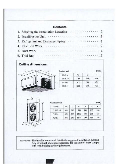 mitsubishi mini dimensions mitsubishi mini manual mitsubishi electric ms