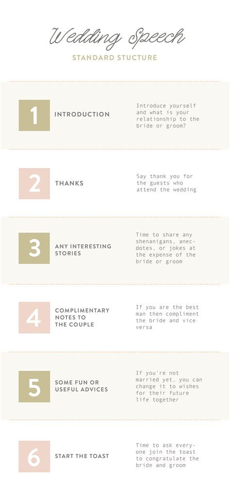 How to Write the Perfect Wedding Vows and Speeches