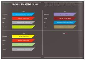 colors agency how to build a brand bible visual style guide top