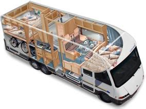 Design Your Own Motorhome by Home Motorhome Hire Germany Com
