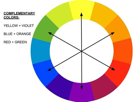complementary color wheel a color relationship bohnwagner