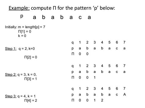 what is pattern matching algorithm kmp pattern matching algorithm