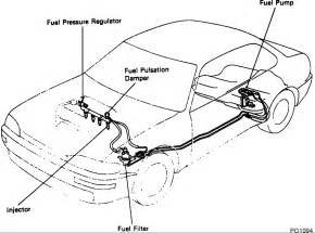 where is the fuel filter located on a 1993 toyota