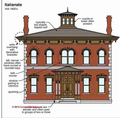 17 best images about arch style italianate on pinterest 1729s jpg 653 215 645 pixels illustrated buildings