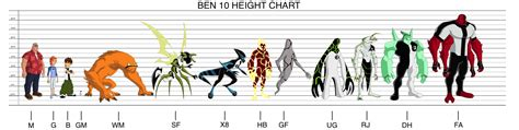 ben 10 four arms stands tall and proud coloring page sea ben 10 height chart by thehawkdown on deviantart