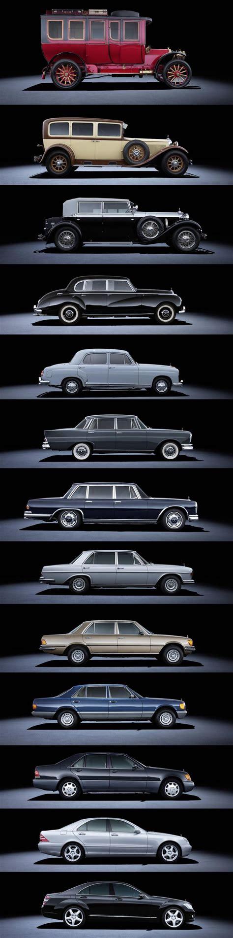 Evolution Of Mercedes Evolution Mercedes Clase A Car