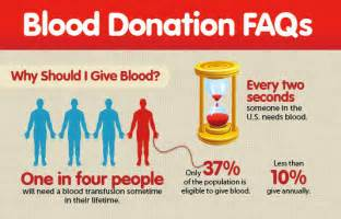 no chaser blood transfusions facts about