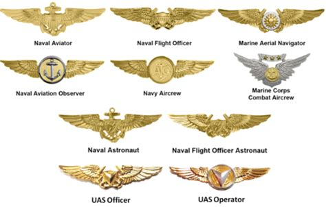 badges of the united states marine corps wikipedia