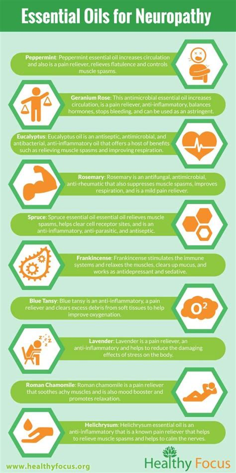 Holy Tea Detox Symptoms by Best 25 Fibromyalgia Essential Oils Ideas On