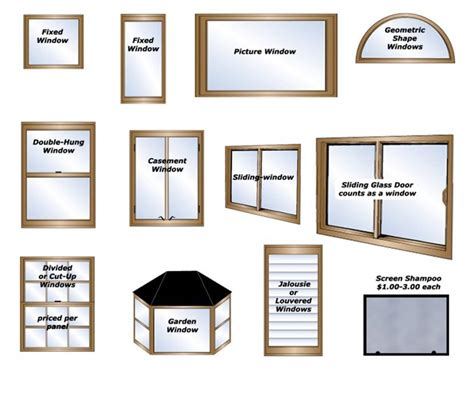 Types Of Door Glass Window Fenestration Types And Efficiences Bpi Certification With Bpi Practice Exams And