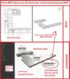 revit easy tutorial add fireproofing to structural w and hss round columns