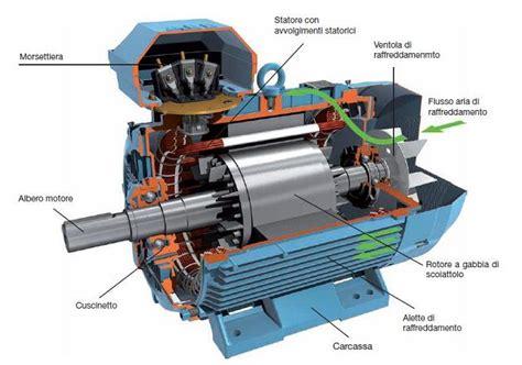 motore trifase alimentato monofase elettrotecnica
