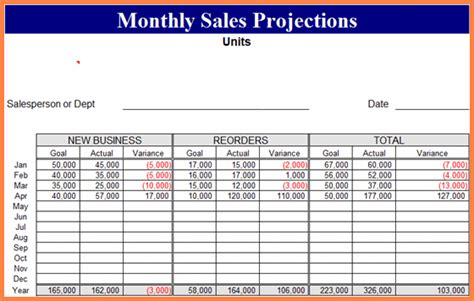 sales forecast template 5 sales forecast spreadsheet exle excel spreadsheets