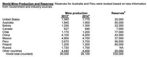 wann steigt der silberpreis wann explodiert der silberpreis goldreporter