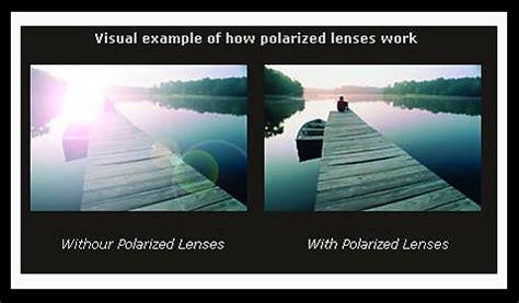 how do polarized sunglasses works to reduce the glare?