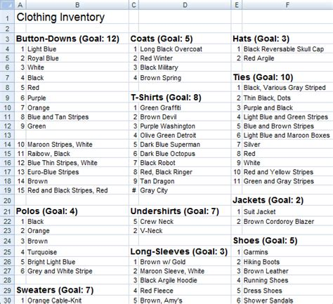 Fashion 2007 It List They Say by Home Sweet Honda Adventures In The Lower Class