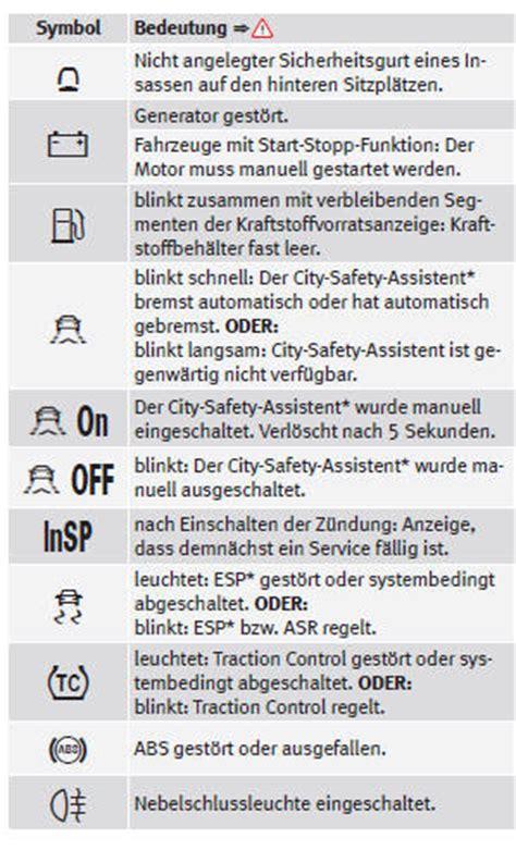 Audi A3 Anzeigesymbole by Seat Mii Warn Und Kontrollleuchten Kombiinstrument