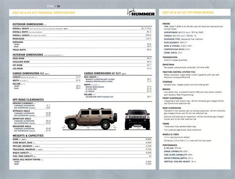 2005 hummer h2 engine specs hummer dimensions big car