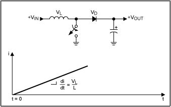 dc current rating of inductor dc dc converter tutorial 供电电路 电子技术 中国百科网