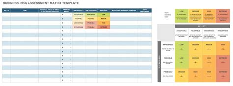 business risk assessment matrix pictures to pin on