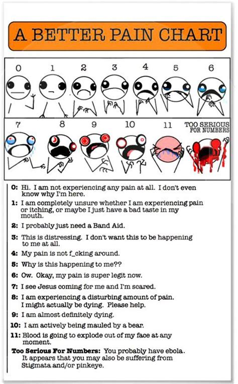 tattoo pain scale 1 to 10 a better pain chart