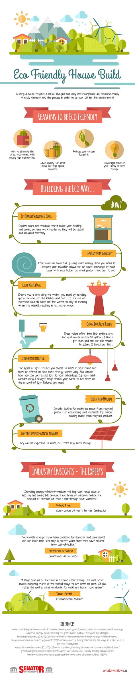 design of environmentally friendly processes infographic helpful tips on making an eco friendly home