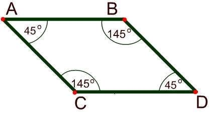 pictures of angles. free images that you can download and use!