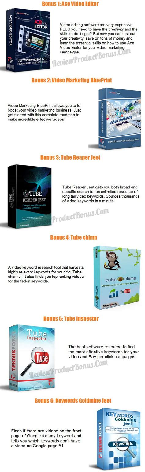 themes builder 2 0 channel authority builder 2 0 review rank higher and