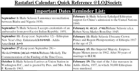 rastafari calendar quick reference list rastafari