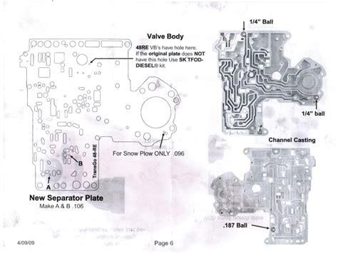 48re valve diagram 48re valve diagram wiring diagram