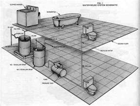 gray water systems for homes greywater system a way to save water at home do it