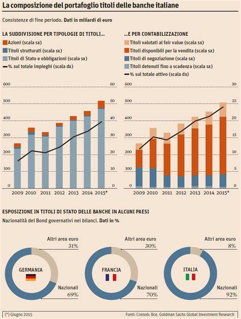 banche italiane in romania restart