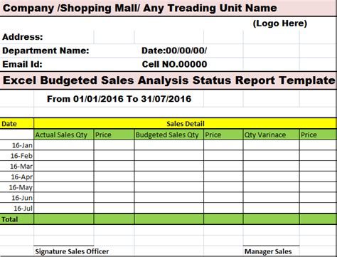 sle analysis report budgeted sales analysis status report template free