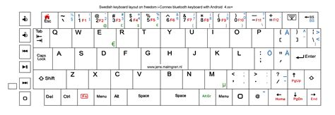 keyboard layout swedish swedish keyboard layout on an us i connex bluetooth keyboard