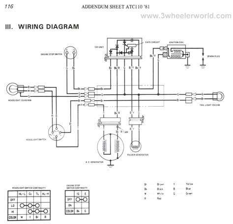 where you charming billy plot diagram diagram baja 90cc atv wiring diagram