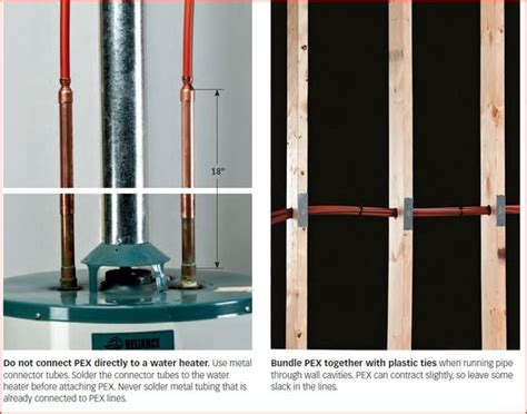 Pecs Plumbing Tools by The World S Catalog Of Ideas