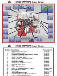 mack mp7 mp8 sensors 2010