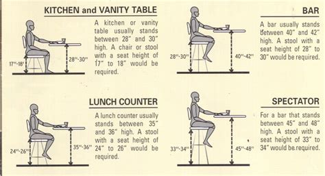 bar stool dimensions standard bar dimensions google search helpful design references